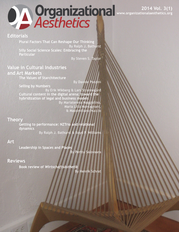 Organizational Aesthetics Cover Issue Vol. 3(1)